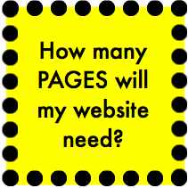 How many pages will my website need