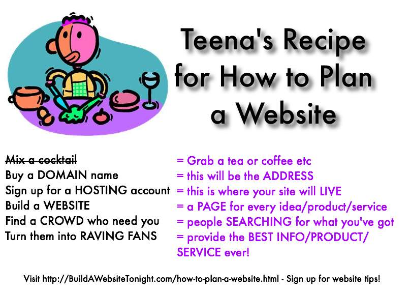 how to plan a website teena recipe a How to plan a website