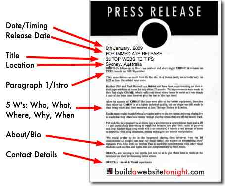 Press release template 8 simple steps buildawebsitetonight press release template tips and tricks flashek Images